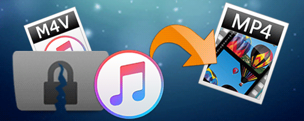 What is iTunes DRM M4V-01