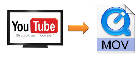 locate-youtube-videos