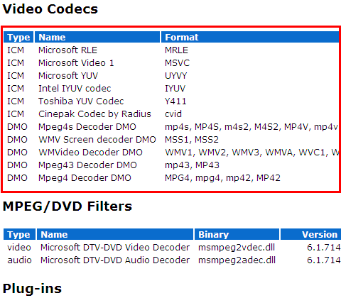 ..mov files it will play on QuickTime Player or Irfanview (both free).ok thanks. so now that i downloaded the mov converter, and converted my  mov files, what do i do now? i converted it to wmv. but it still doesnt work on  windows movie maker. it keeps saying i do not have the required codec.