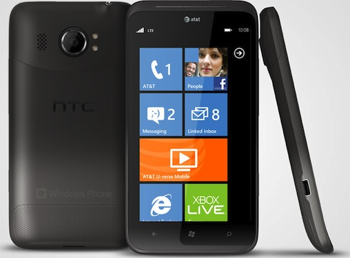 convert dvd to htc titan