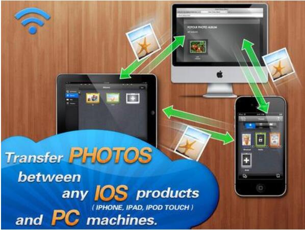 Fotolr Photo Album-Photo Transfer and Manager