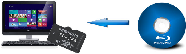 convert blu ray to sd card