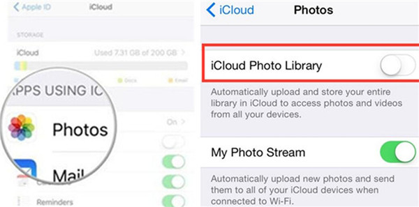enable the sync to iCloud