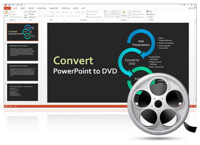 Convert PPT to movie