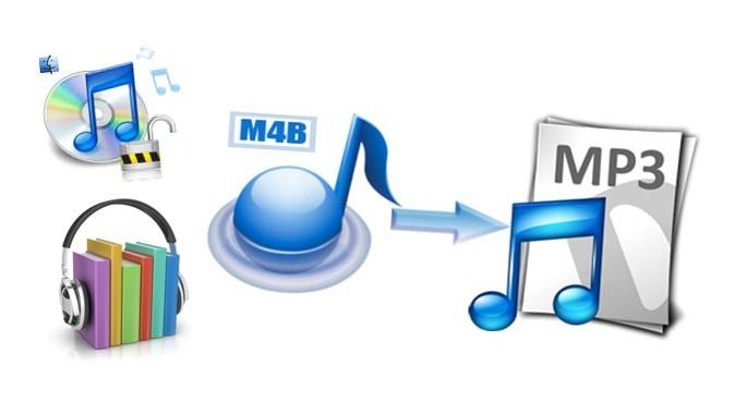 audiobook converter