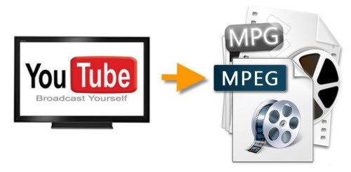 Brief Introduction of YouTube and MPEG