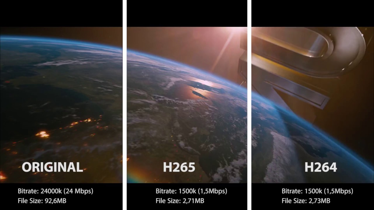 Introduction to H265 and H264