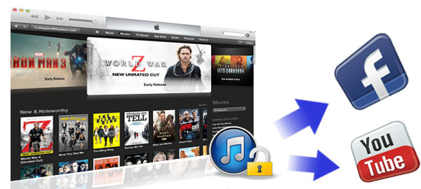 Introduction to iTunes and YouTube