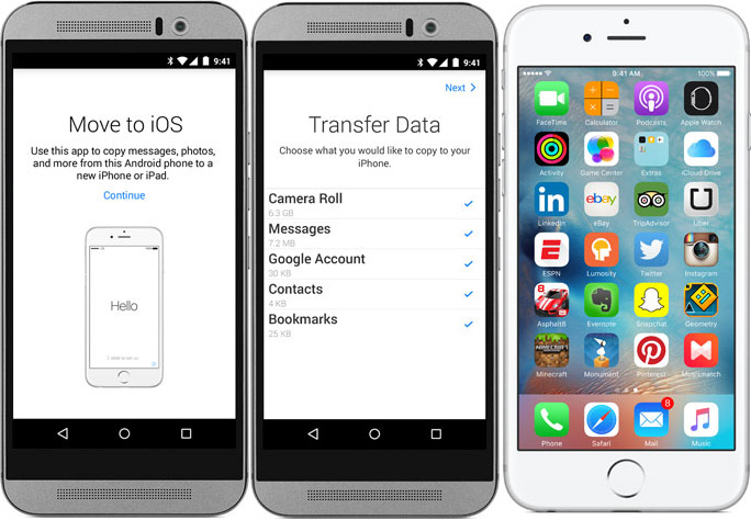 how-to-transfer-contacts-from-htc-to-iphone-via-move-to-iOS