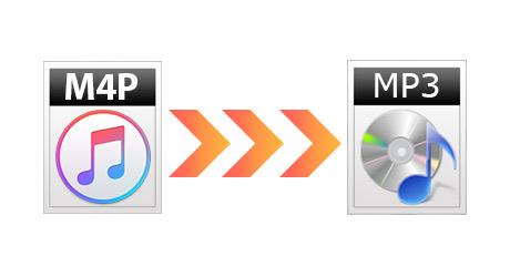 MP3 to AIFF