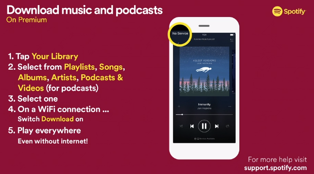 Can I download spotify podcasts without premium? | Leawo