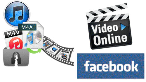 How to upload and share M4V video to Facebook? | Leawo Tutorial Center