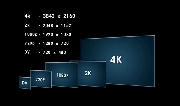 4k-size-1