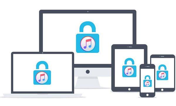 Convert iTunes videos