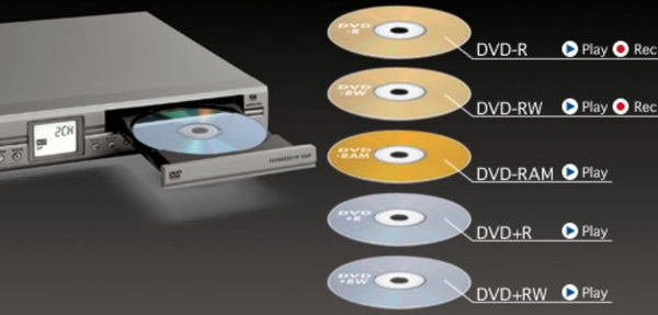 What-is-DVD-R-Disc