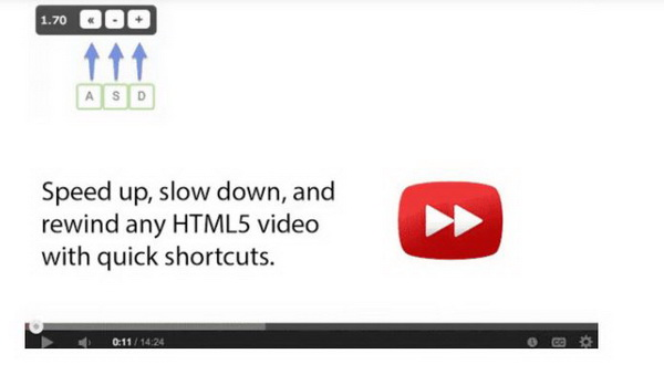 How to Fast Forward a Video | Leawo Tutorial Center