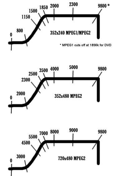 various-bit-rates-1