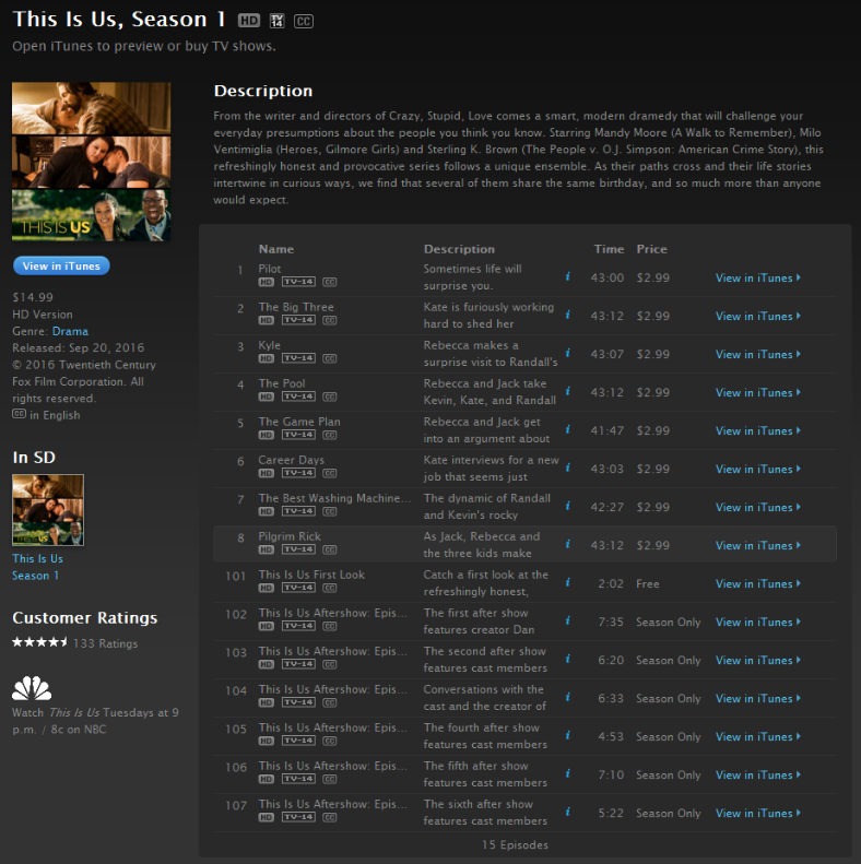 best-itunes-show-this-is-us-season-1-04