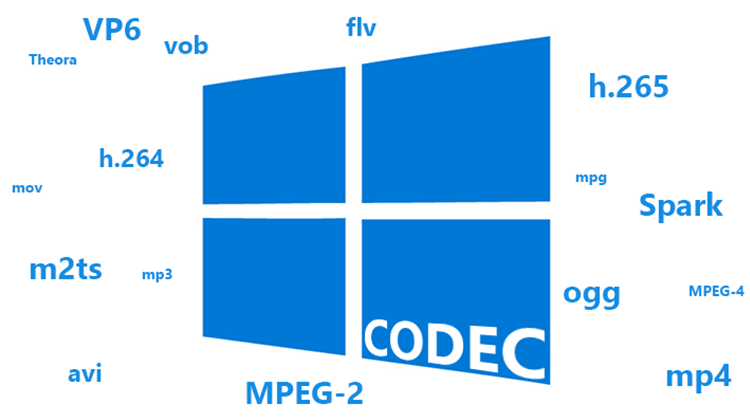 Codecs-Video-codec-issues