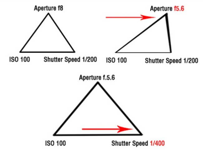 brief-introduction-of-exposure-1