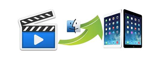 convert-video-to-iPad-on-Mac-1