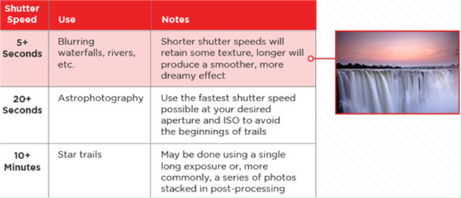 how-to-use-fast-slow-shutter-speed-in-photography-fast-chart-21