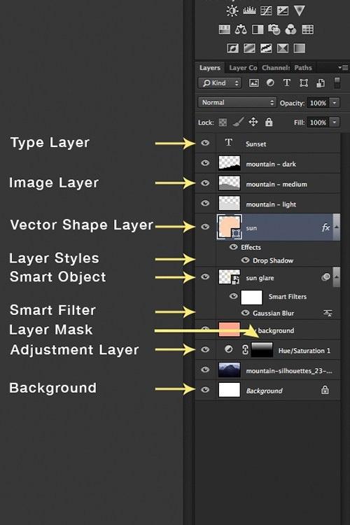 photoshop layers