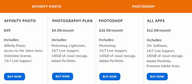 affinity-photo-vs-photoshop-price