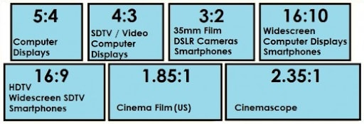 iMovie-Aspect-Ratio-Before-iMovie-Aspect-Ratio-Changing-Guide