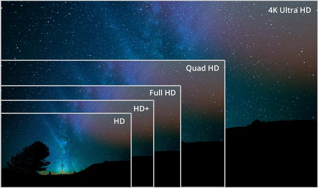 fhd-vs-uhd-vs-qhd-what-is-the-differences-4