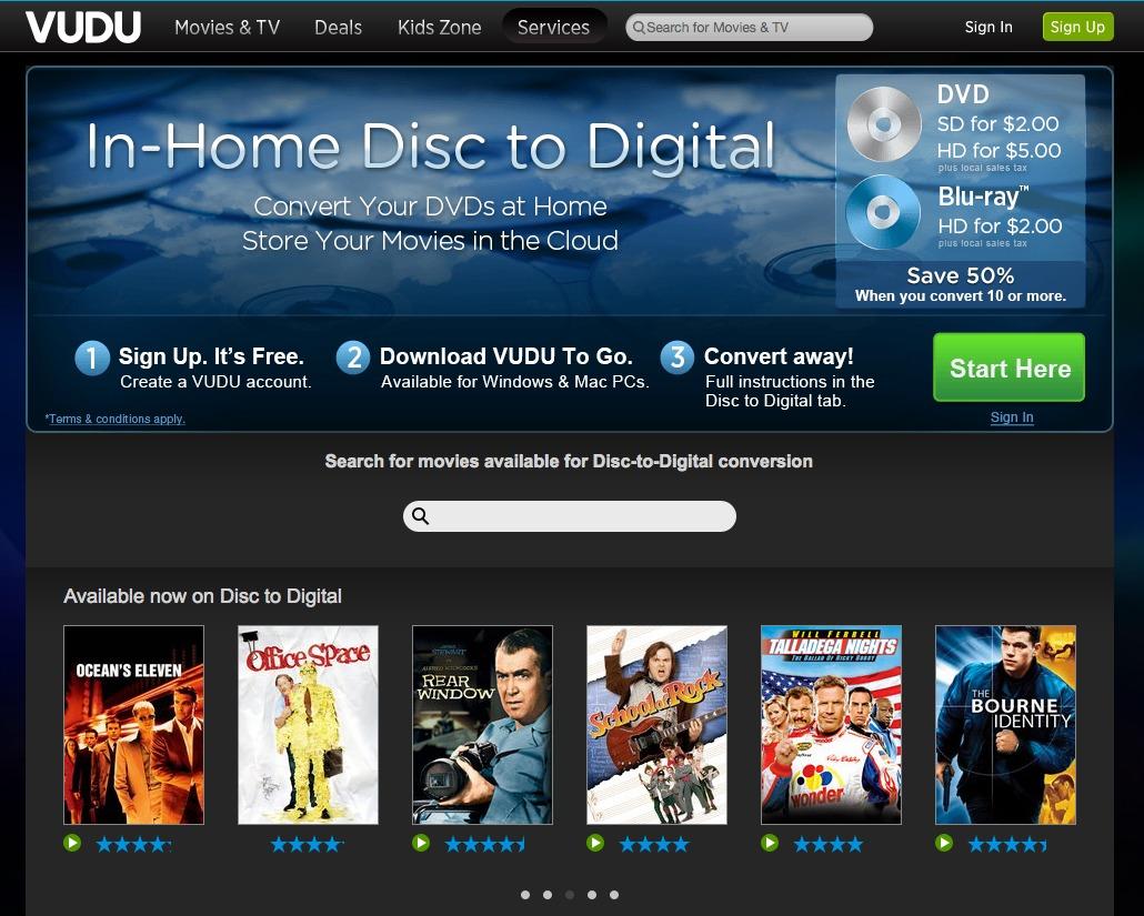 digitize dvd