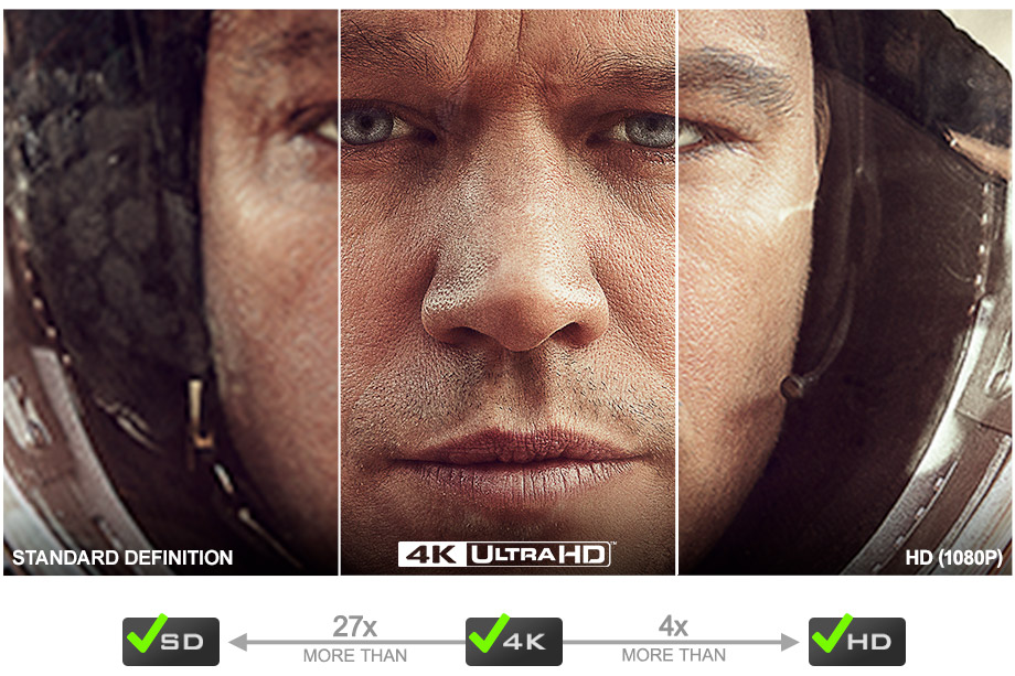 differences-between-4k-blu-ray-and-blu-ray