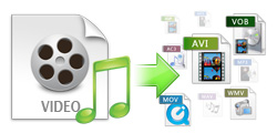 Convert any 2D video to 3D video in any format