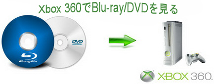 play-blu-ray-dvd-movies-with-xbox-360-t