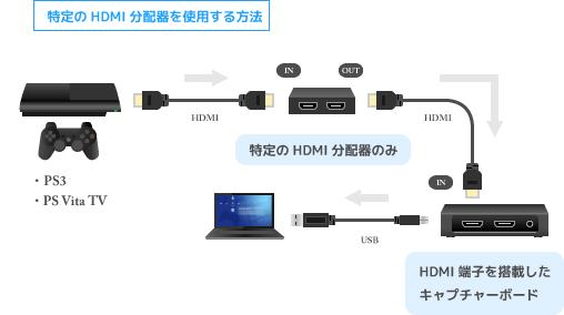 パソコンとコピー機や複合機の接続方法。有線/無 …