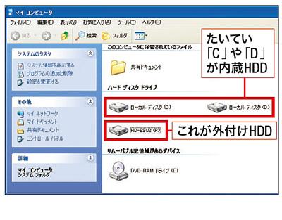 マイコンピュータ-HDD