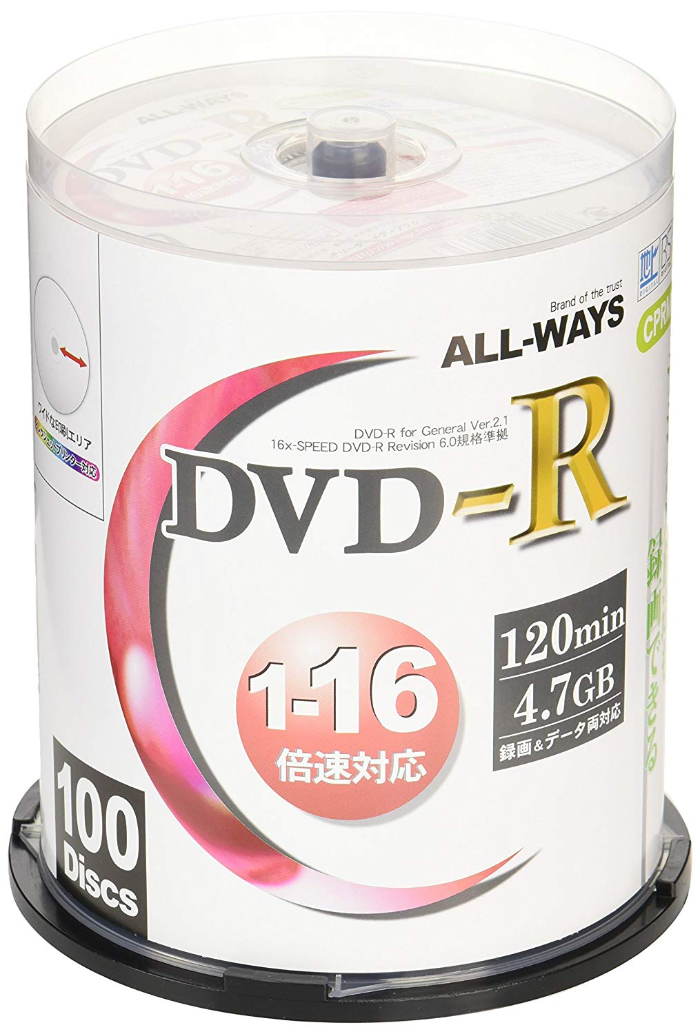 ALL-WAYS DVD-R