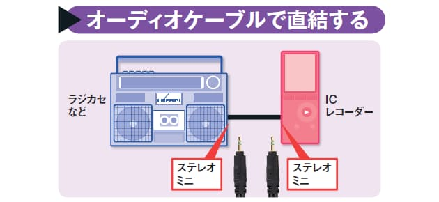 ICレコーダー録音