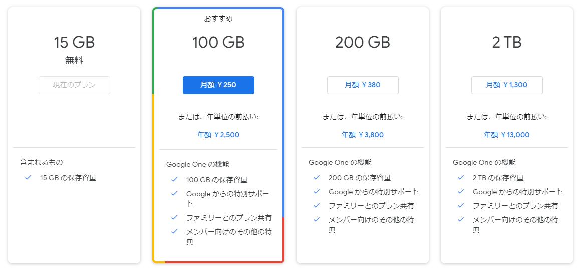 Googleフォト有料プラン